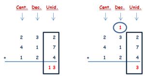 juego para aprender matematicas jugando niños primaria